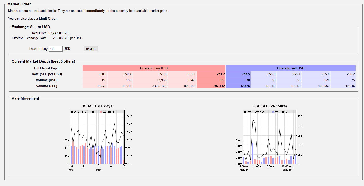 Virwox bitcoin rate of exchange